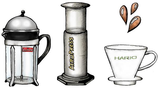kaffe dosering